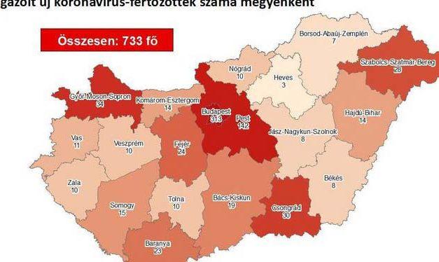 Újabb 2 halott  – Budapesten és Pest megyében a legmagasabb fertőzöttség