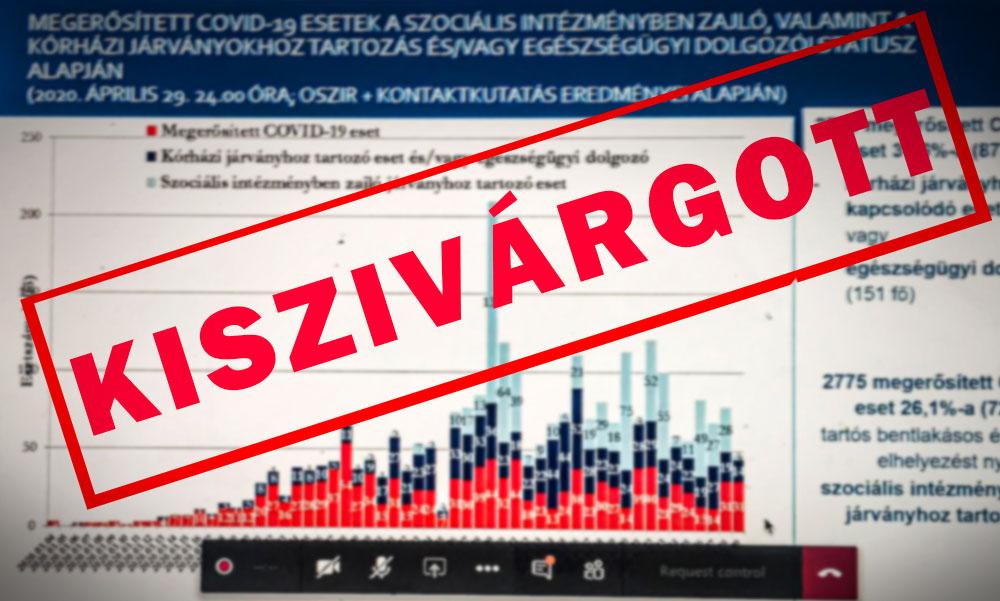 Koronavírus: Meglepő adatok szivárogtak ki a fertőzésről, a főpolgármester kiakadt