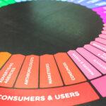 Ezért olyan fontos a digitális marketing minden kisvállalkozás számára